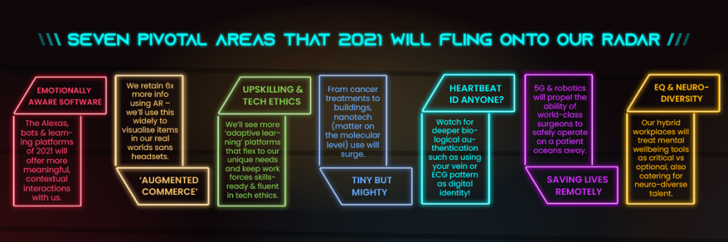 Emo-software, AR commerce & Heartbeat ID: Here's what we should we keep an eye out for in 2021